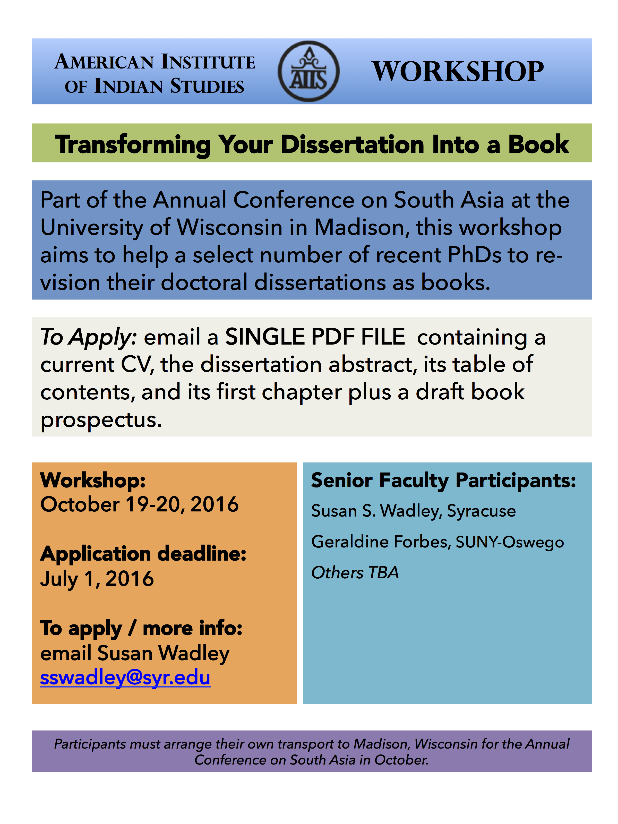 Dissertations using multiple regressions